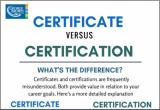 certificate vs certification